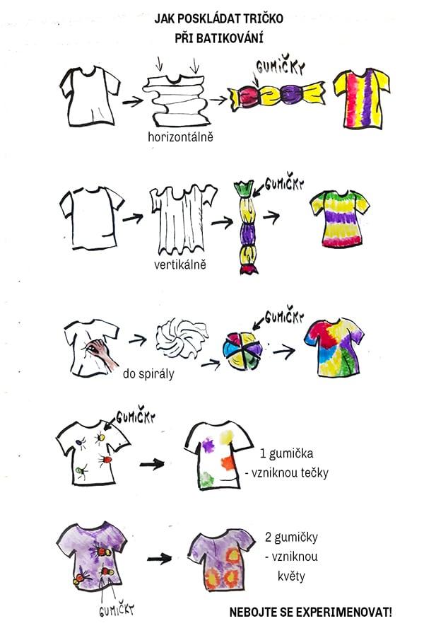 Návod jak poskládat tričko při batikování